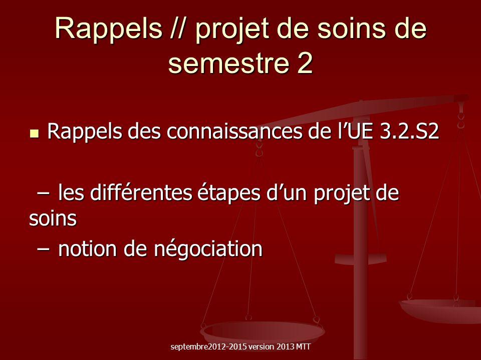Rappels // projet de soins de semestre 2 Rappels des connaissances de lUE 3.2.S2 Rappels des connaissances de lUE 3.2.S2 les différentes étapes dun pr