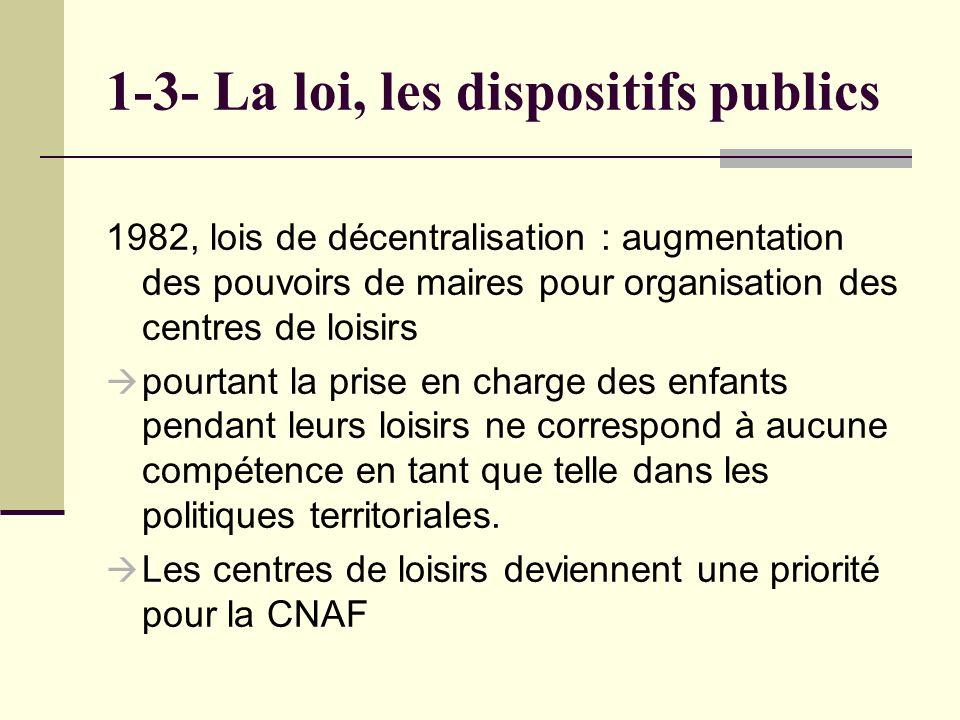 1-3- La loi, les dispositifs publics 1982, lois de décentralisation : augmentation des pouvoirs de maires pour organisation des centres de loisirs pou