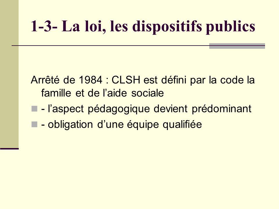1-3- La loi, les dispositifs publics Arrêté de 1984 : CLSH est défini par la code la famille et de laide sociale - laspect pédagogique devient prédominant - obligation dune équipe qualifiée