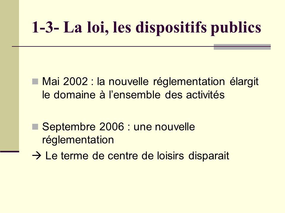 1-3- La loi, les dispositifs publics Mai 2002 : la nouvelle réglementation élargit le domaine à lensemble des activités Septembre 2006 : une nouvelle réglementation Le terme de centre de loisirs disparait