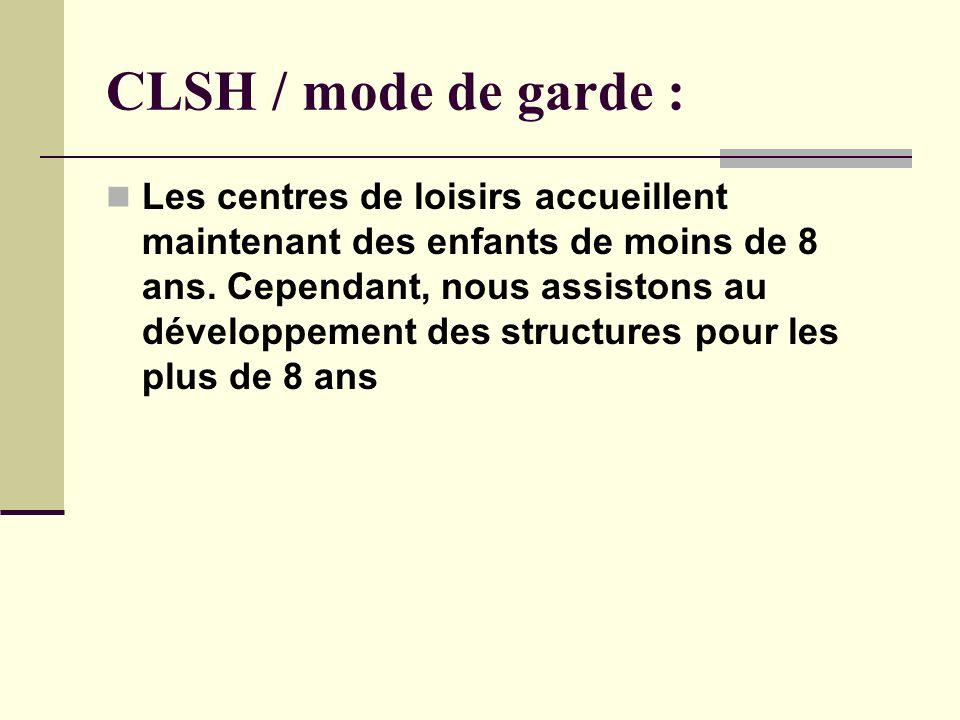 CLSH / mode de garde : Les centres de loisirs accueillent maintenant des enfants de moins de 8 ans.