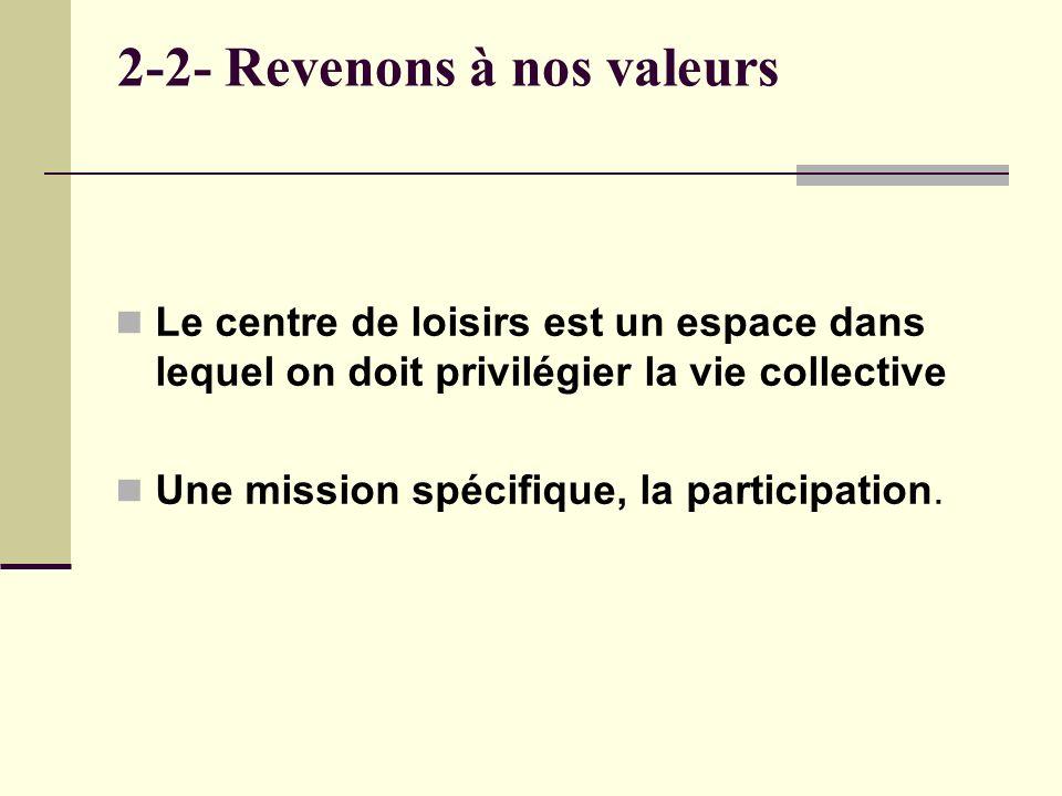 2-2- Revenons à nos valeurs Le centre de loisirs est un espace dans lequel on doit privilégier la vie collective Une mission spécifique, la participation.