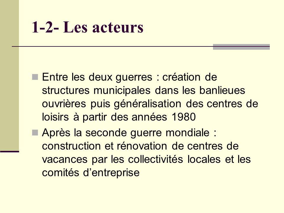 1-2- Les acteurs Entre les deux guerres : création de structures municipales dans les banlieues ouvrières puis généralisation des centres de loisirs à