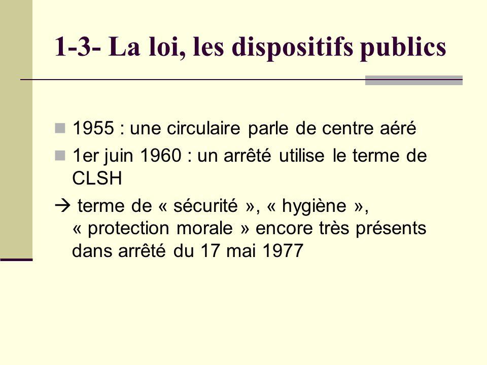 1-3- La loi, les dispositifs publics 1955 : une circulaire parle de centre aéré 1er juin 1960 : un arrêté utilise le terme de CLSH terme de « sécurité », « hygiène », « protection morale » encore très présents dans arrêté du 17 mai 1977