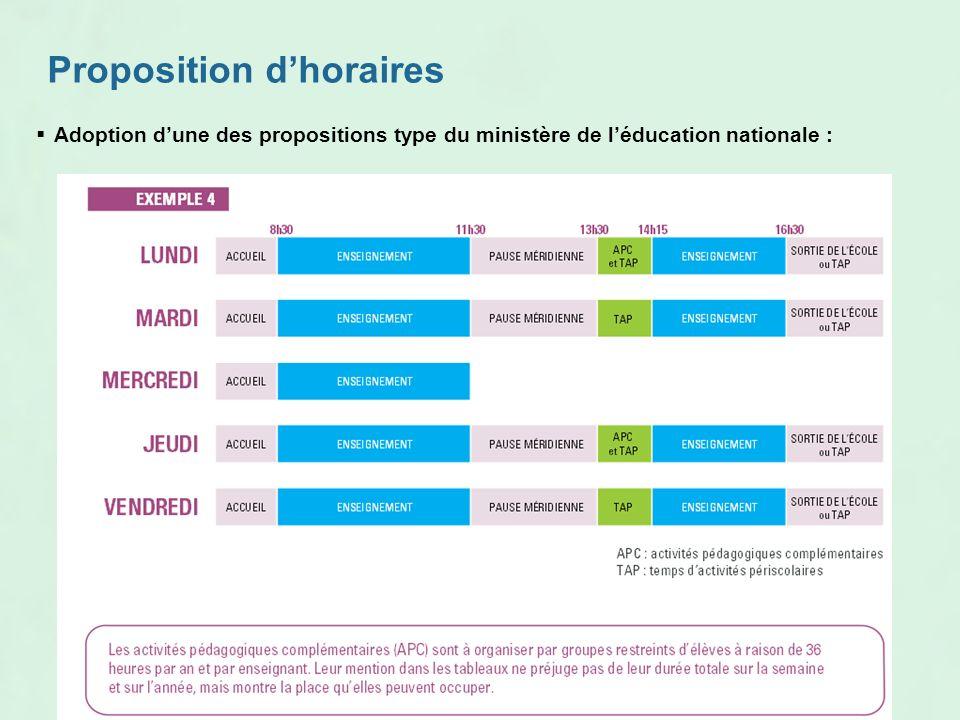 Proposition dhoraires Adoption dune des propositions type du ministère de léducation nationale :