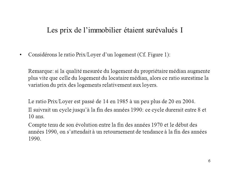 7 Figure 1. Ratio Prix immobilier / Loyer