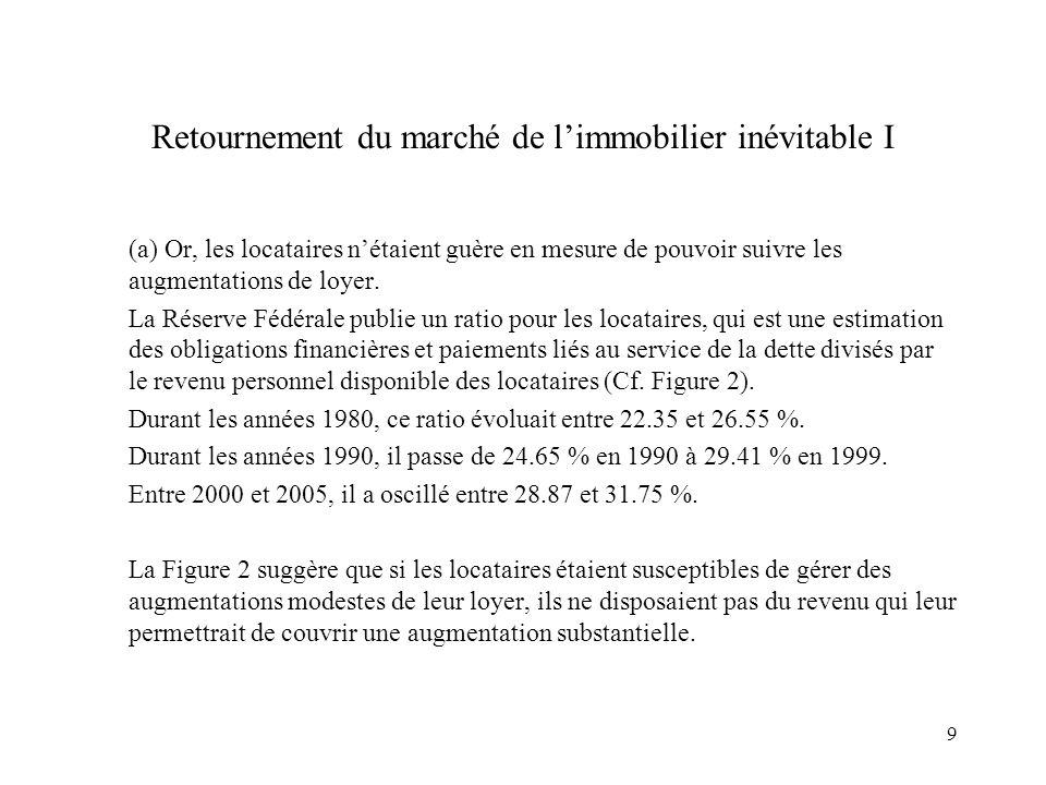 10 Figure 2. Ratio Obligations financières / Revenu disponible