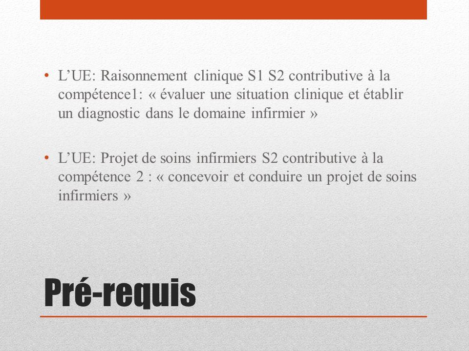 Pré-requis LUE: Raisonnement clinique S1 S2 contributive à la compétence1: « évaluer une situation clinique et établir un diagnostic dans le domaine i