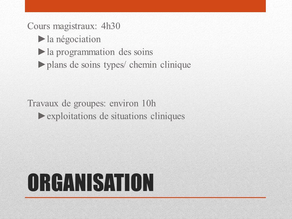 ORGANISATION Cours magistraux: 4h30 la négociation la programmation des soins plans de soins types/ chemin clinique Travaux de groupes: environ 10h ex