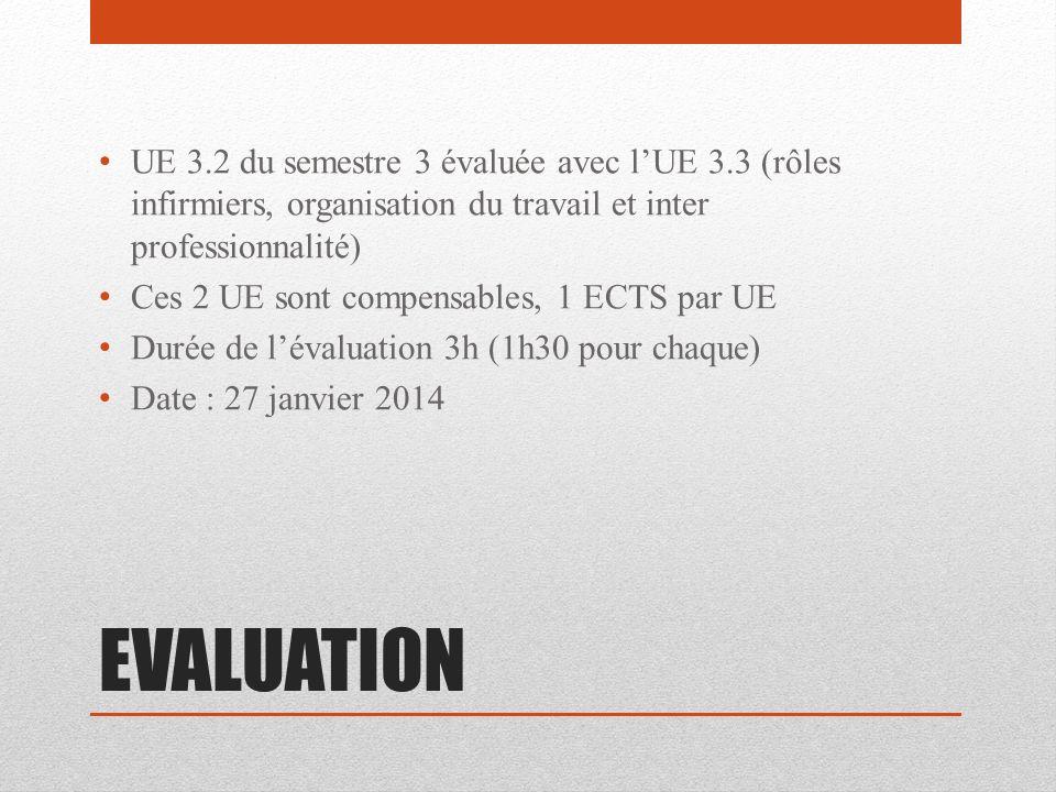 EVALUATION UE 3.2 du semestre 3 évaluée avec lUE 3.3 (rôles infirmiers, organisation du travail et inter professionnalité) Ces 2 UE sont compensables,