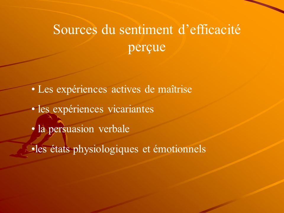 Auto-efficacité ou sentiment defficacité personnelle lefficacité personnelle perçue concerne la croyance de lindividu en sa capacité dorganiser et dexécuter la ligne de conduite requise pour produire des résultats souhaités.
