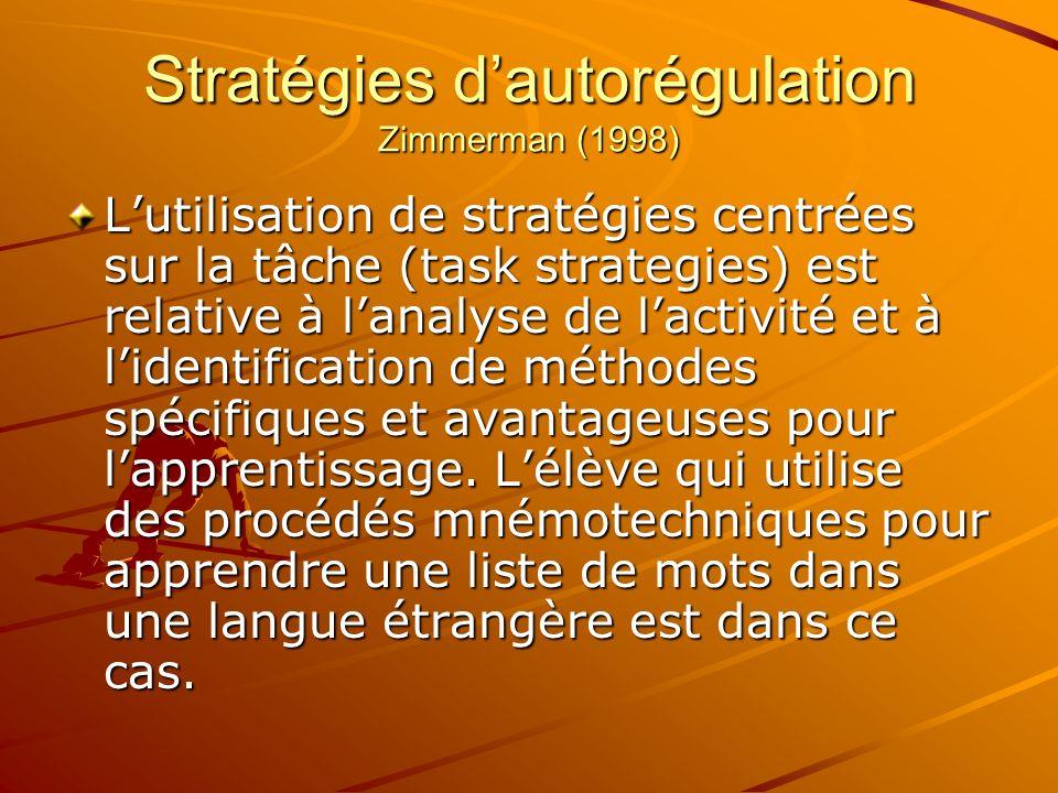 Stratégies dautorégulation Zimmerman (1998) Le positionnement dobjectif (goal setting) fait référence à la détermination dactions ou de résultats que lindividu a lintention de réaliser.
