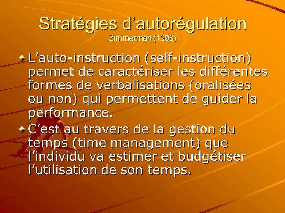 Stratégies dautorégulation Zimmerman (1998) Lutilisation de stratégies centrées sur la tâche (task strategies) est relative à lanalyse de lactivité et à lidentification de méthodes spécifiques et avantageuses pour lapprentissage.