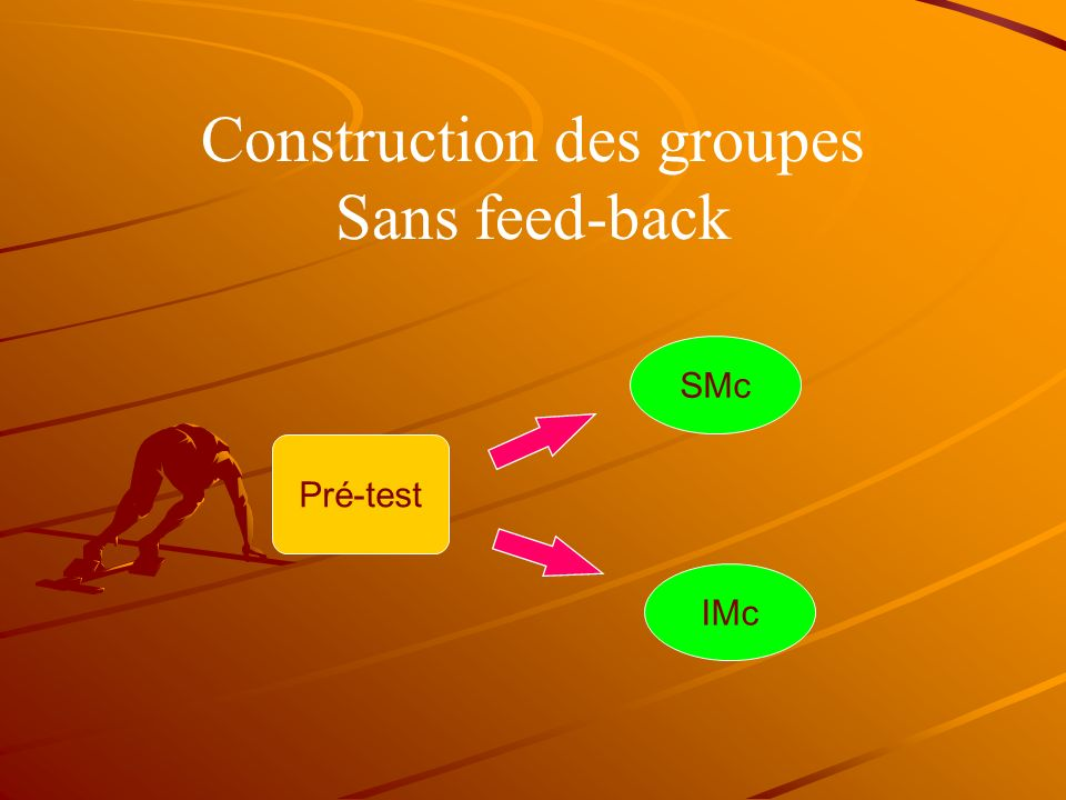 Construction des groupes feed-back négatif Pré-test Feed-back Négatif SM- IM-