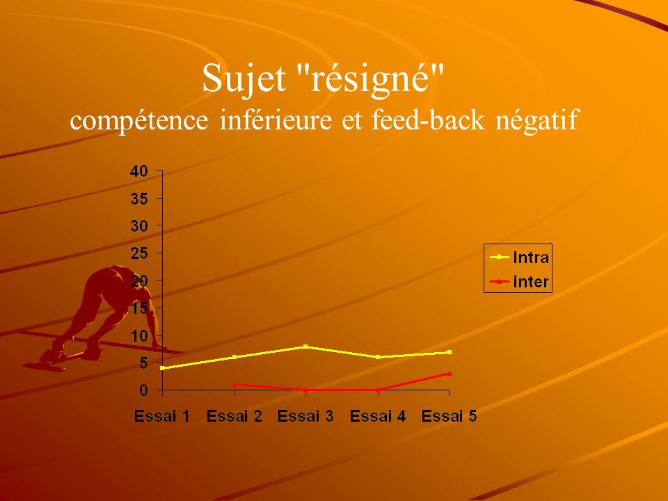 Performance Normale compétence supérieure et feed-back négatif