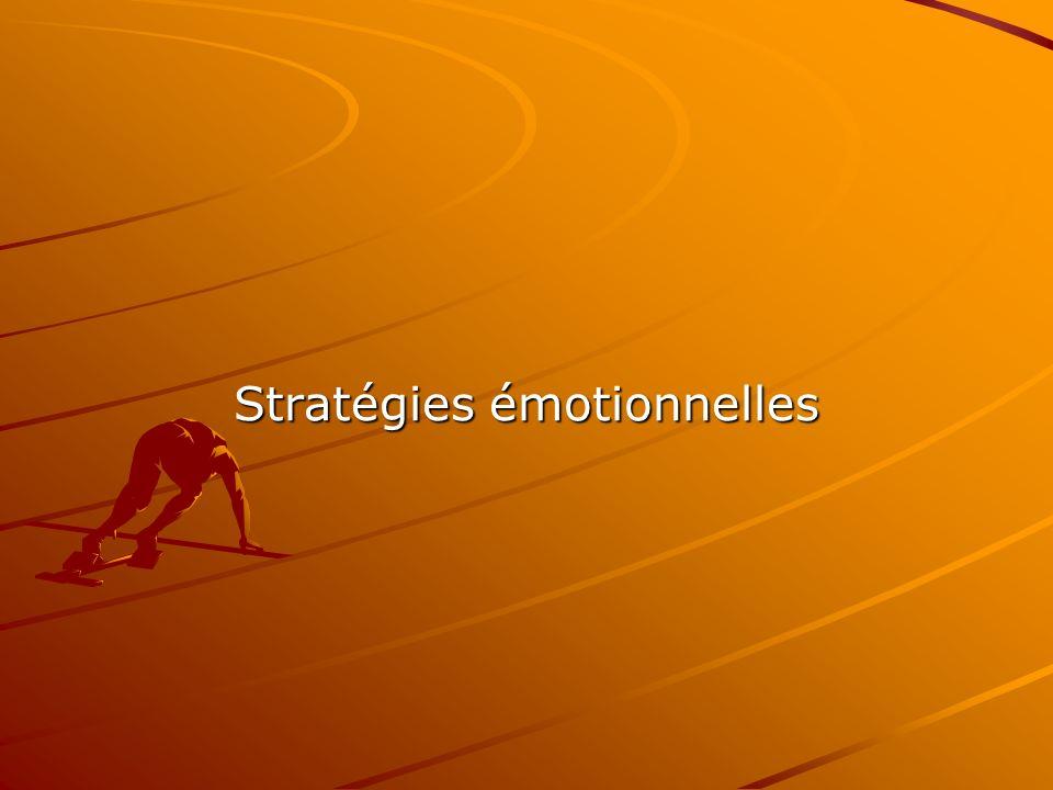 Motivation Processus de contrôle AttentionRépétition MEMOIRE A COURT TERME Stratégies dorganisation des connaissances MEMOIRE A LONG TERME