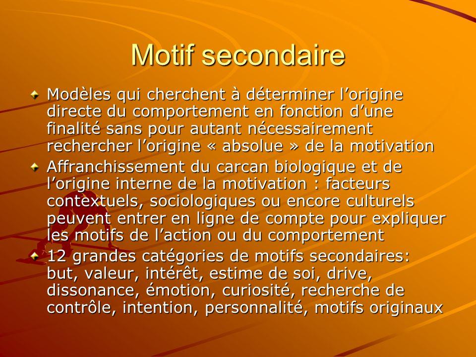Lieury, A.& Fenouillet, F. (1996, 2006) « Motivation et Réussite scolaire », Paris, Dunod.
