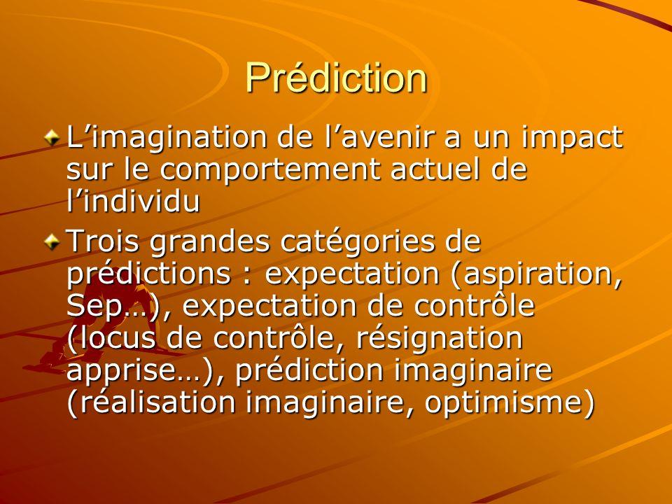 Prédiction Limagination de lavenir a un impact sur le comportement actuel de lindividu Trois grandes catégories de prédictions : expectation (aspiration, Sep…), expectation de contrôle (locus de contrôle, résignation apprise…), prédiction imaginaire (réalisation imaginaire, optimisme)