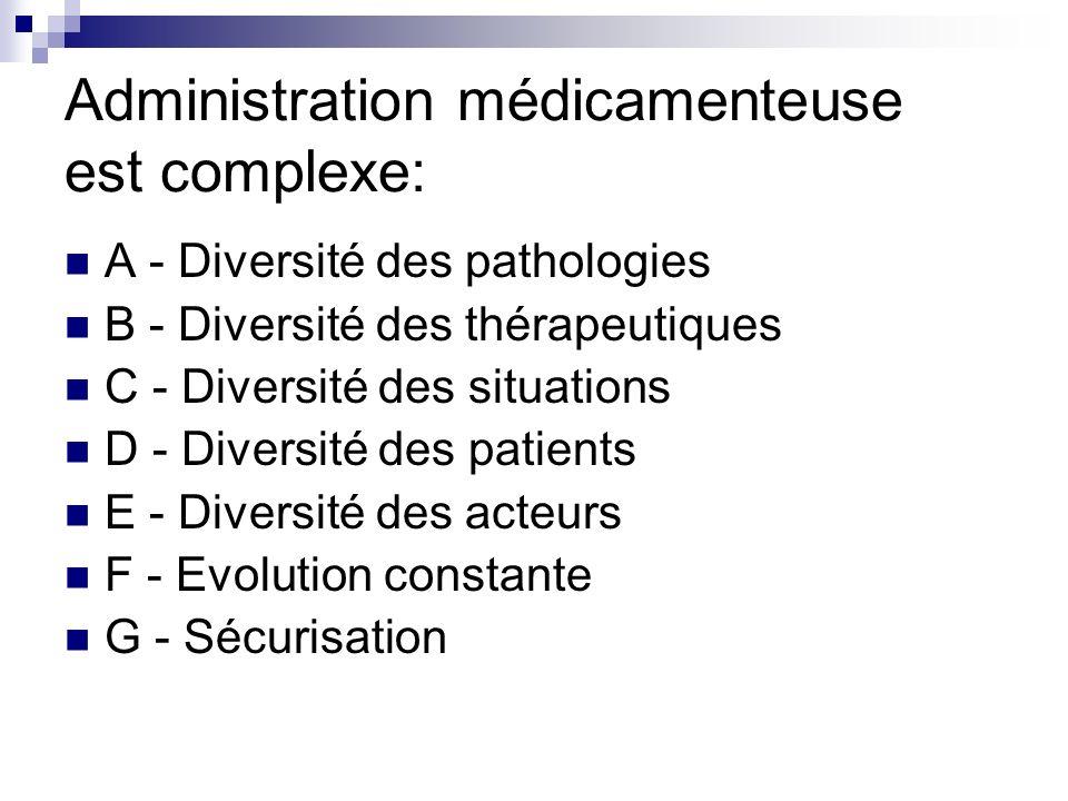 Administration médicamenteuse est complexe: A - Diversité des pathologies B - Diversité des thérapeutiques C - Diversité des situations D - Diversité