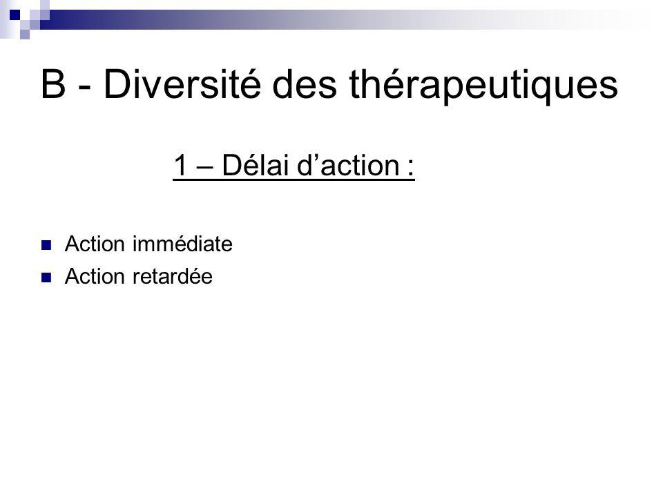 B - Diversité des thérapeutiques 1 – Délai daction : Action immédiate Action retardée