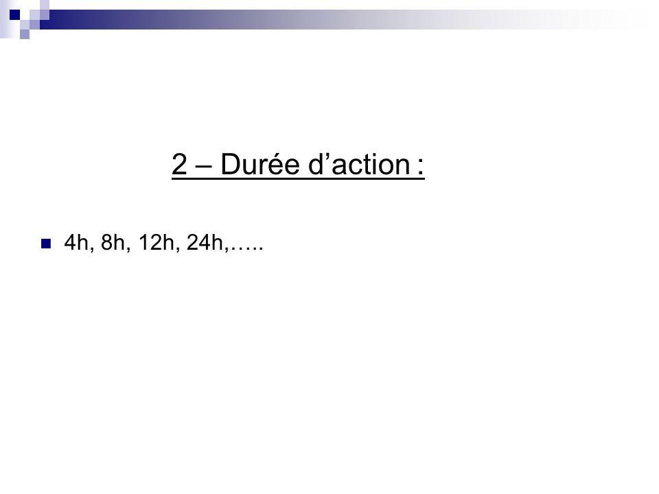 2 – Durée daction : 4h, 8h, 12h, 24h,…..