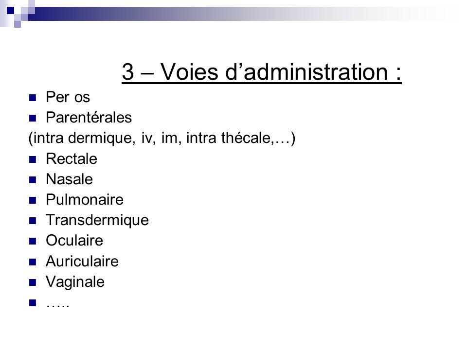 3 – Voies dadministration : Per os Parentérales (intra dermique, iv, im, intra thécale,…) Rectale Nasale Pulmonaire Transdermique Oculaire Auriculaire