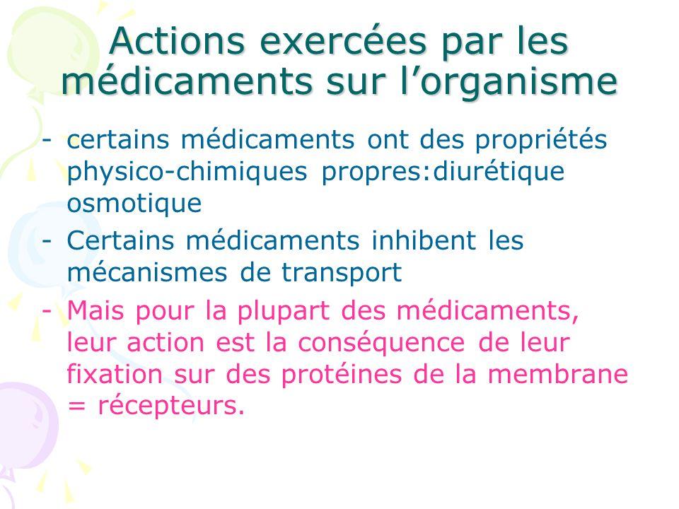 Actions exercées par les médicaments sur lorganisme -certains médicaments ont des propriétés physico-chimiques propres:diurétique osmotique -Certains