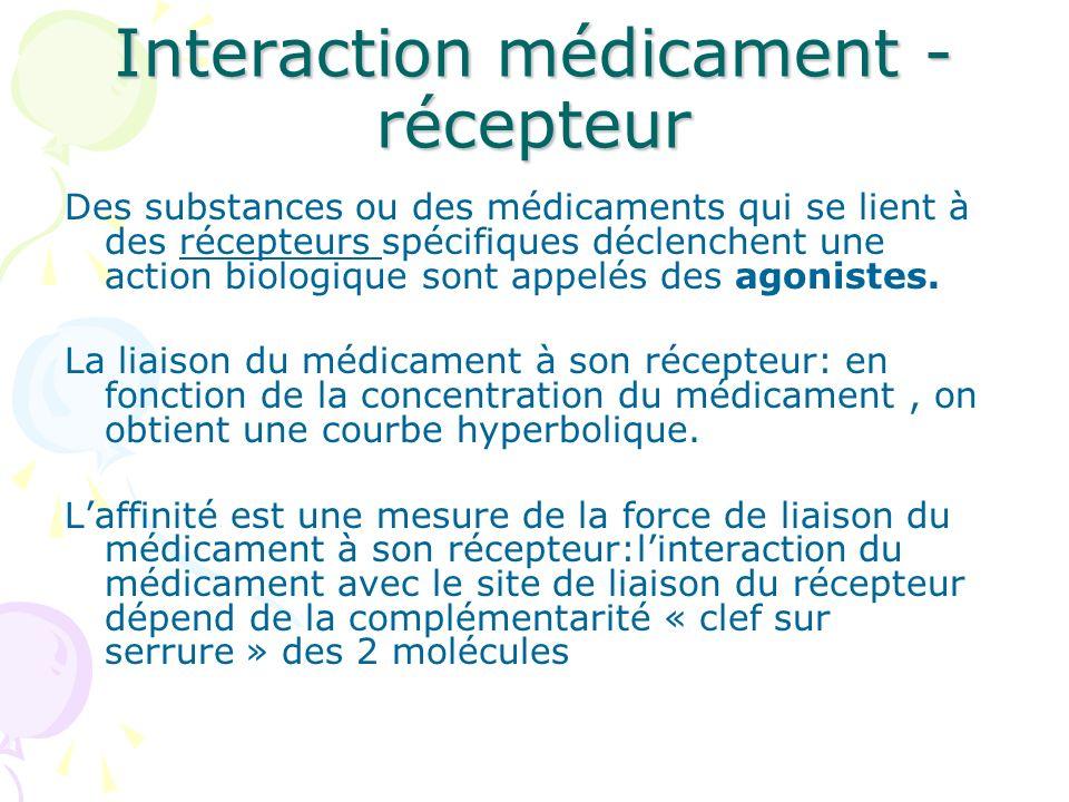 Interaction médicament - récepteur Des substances ou des médicaments qui se lient à des récepteurs spécifiques déclenchent une action biologique sont