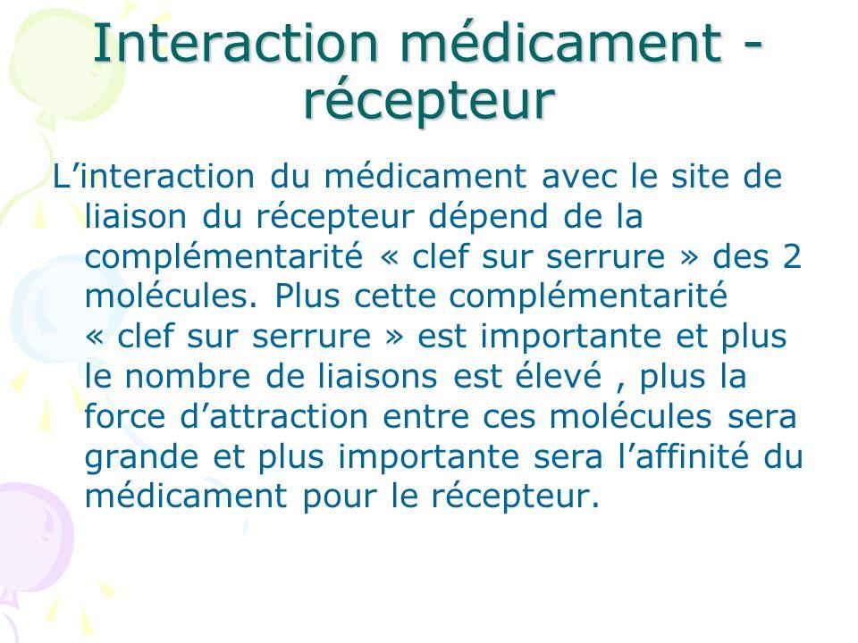 Interaction médicament - récepteur Linteraction du médicament avec le site de liaison du récepteur dépend de la complémentarité « clef sur serrure » d