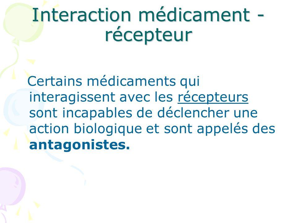 Interaction médicament - récepteur Certains médicaments qui interagissent avec les récepteurs sont incapables de déclencher une action biologique et s