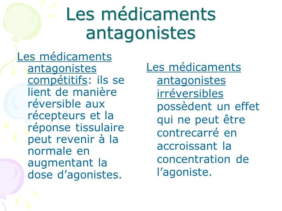 Les médicaments antagonistes Les médicaments antagonistes compétitifs: ils se lient de manière réversible aux récepteurs et la réponse tissulaire peut