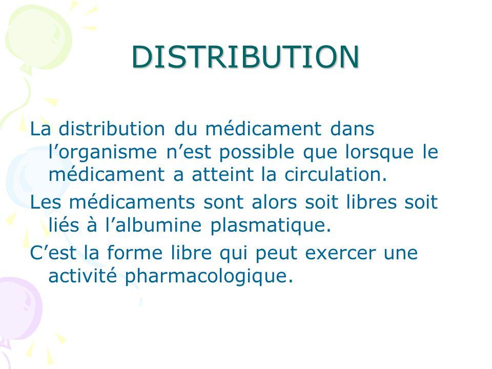 DISTRIBUTION La distribution du médicament dans lorganisme nest possible que lorsque le médicament a atteint la circulation. Les médicaments sont alor