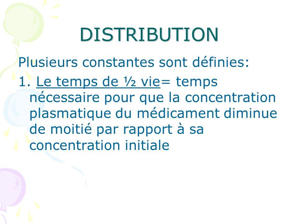 DISTRIBUTION Plusieurs constantes sont définies: 1. Le temps de ½ vie= temps nécessaire pour que la concentration plasmatique du médicament diminue de