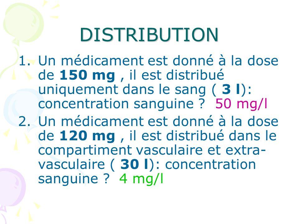 DISTRIBUTION 1.Un médicament est donné à la dose de 150 mg, il est distribué uniquement dans le sang ( 3 l): concentration sanguine ? 50 mg/l 2.Un méd