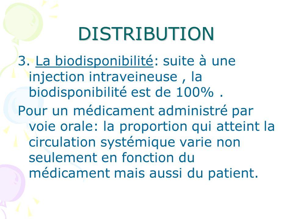 DISTRIBUTION 3. La biodisponibilité: suite à une injection intraveineuse, la biodisponibilité est de 100%. Pour un médicament administré par voie oral