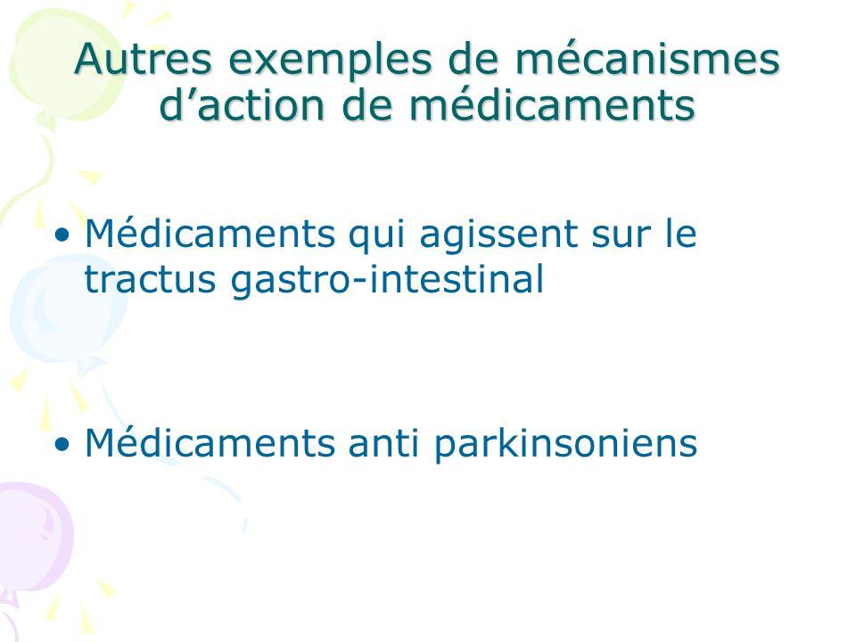 Autres exemples de mécanismes daction de médicaments Médicaments qui agissent sur le tractus gastro-intestinal Médicaments anti parkinsoniens