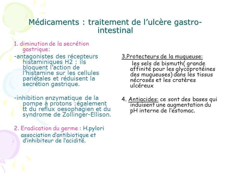 Médicaments : traitement de lulcère gastro- intestinal 1. diminution de la secrétion gastrique : -antagonistes des récepteurs histaminiques H2 : ils b