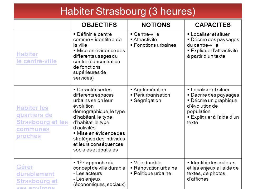Habiter Strasbourg (3 heures) OBJECTIFSNOTIONSCAPACITES Habiter le centre-ville Définir le centre comme « identité » de la ville Mise en évidence des