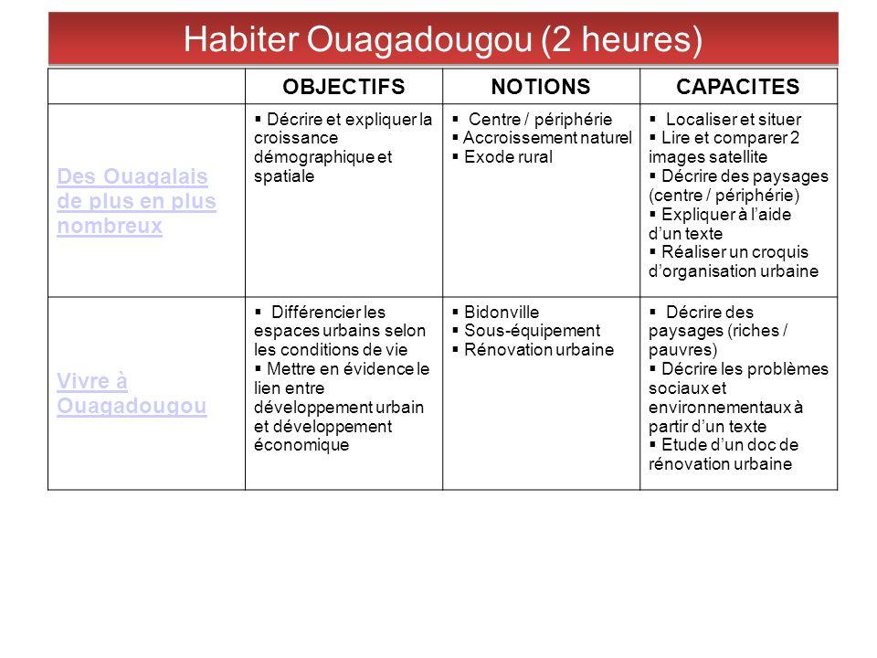 Habiter Ouagadougou (2 heures) OBJECTIFSNOTIONSCAPACITES Des Ouagalais de plus en plus nombreux Décrire et expliquer la croissance démographique et sp