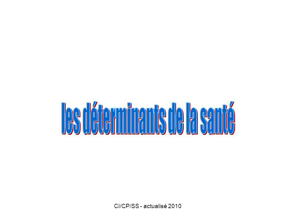 CI/CP/SS - actualisé 2010 Les systèmes de santé « Ensemble des moyens et activités dont la fonction est la production de la santé».