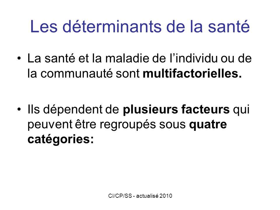 CI/CP/SS - actualisé 2010 1.Les facteurs biologiques, notamment génétiques ; 2.
