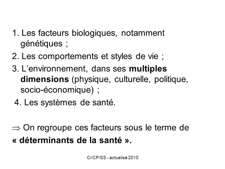 CI/CP/SS - actualisé 2010 Les facteurs biologiques Ils correspondent au « capital santé » avec lequel lindividu arrive au monde.