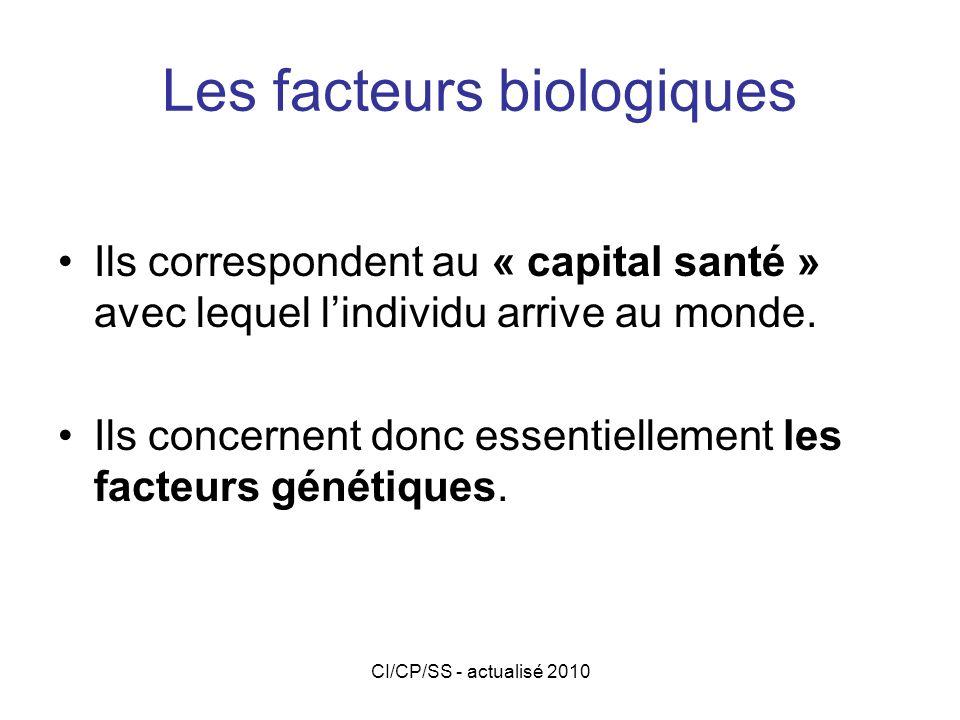 CI/CP/SS - actualisé 2010 Aujourdhui Prise de conscience que la responsabilité des individus est relative.