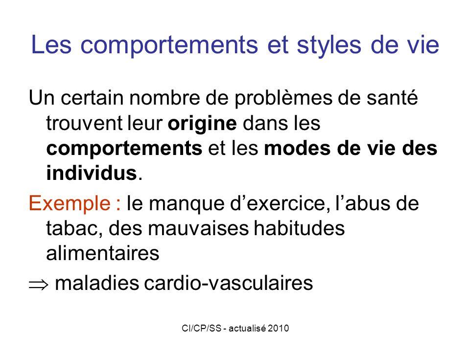 CI/CP/SS - actualisé 2010 Dépendent du contexte culturel et social : Exemple : comportement alimentaire conditionné par des pratiques culturelles.