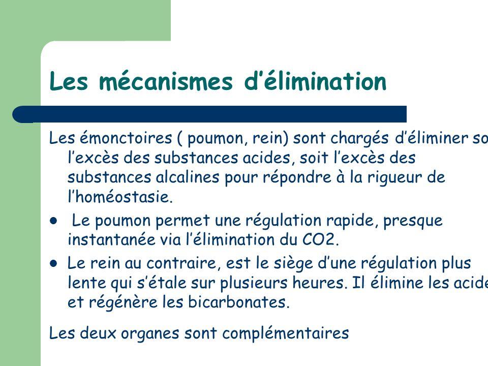 Les mécanismes délimination Les émonctoires ( poumon, rein) sont chargés déliminer soit lexcès des substances acides, soit lexcès des substances alcal