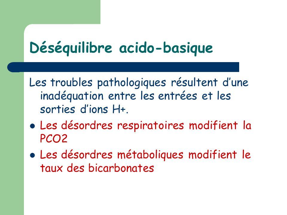 Déséquilibre acido-basique Les troubles pathologiques résultent dune inadéquation entre les entrées et les sorties dions H+. Les désordres respiratoir