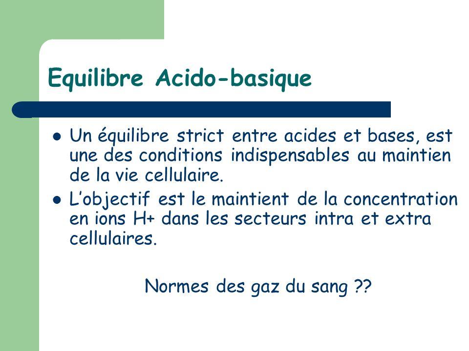 Equilibre Acido-basique Un équilibre strict entre acides et bases, est une des conditions indispensables au maintien de la vie cellulaire. Lobjectif e