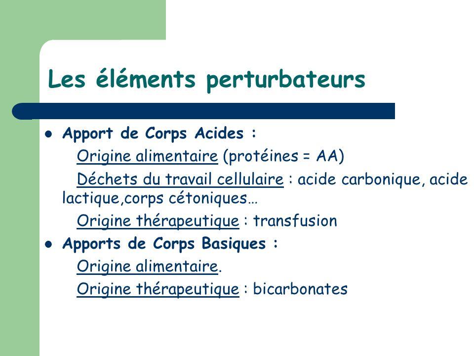Les éléments perturbateurs Apport de Corps Acides : Origine alimentaire (protéines = AA) Déchets du travail cellulaire : acide carbonique, acide lacti