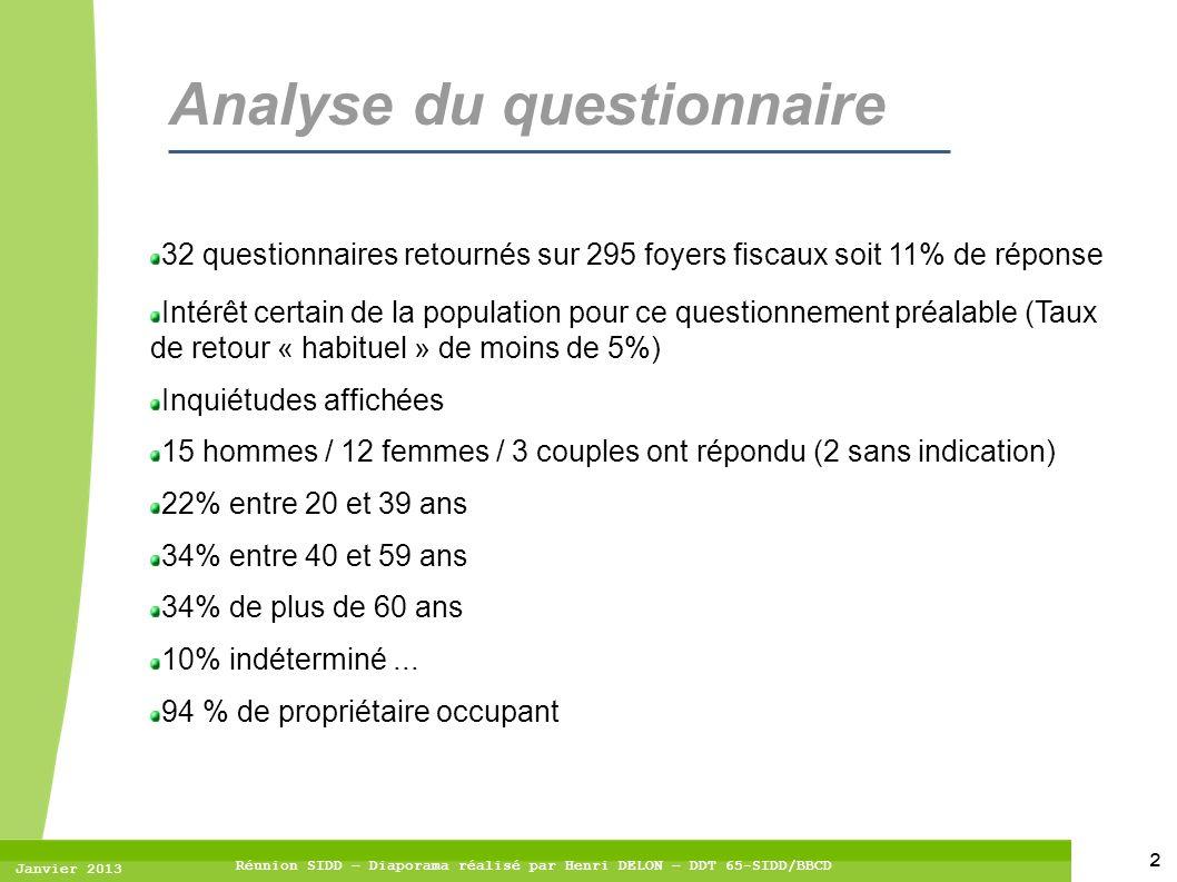 2 Janvier 2013 Réunion SIDD – Diaporama réalisé par Henri DELON – DDT 65-SIDD/BBCD Analyse du questionnaire 32 questionnaires retournés sur 295 foyers