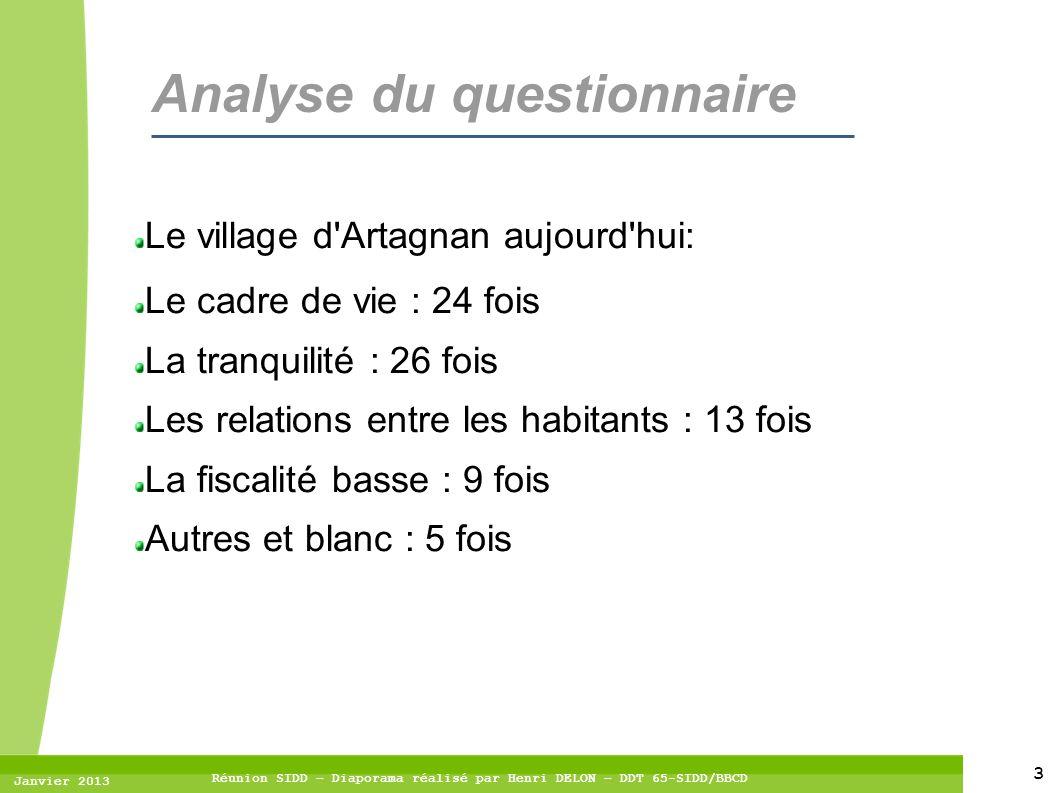 3 Janvier 2013 Réunion SIDD – Diaporama réalisé par Henri DELON – DDT 65-SIDD/BBCD Analyse du questionnaire Le village d'Artagnan aujourd'hui: Le cadr